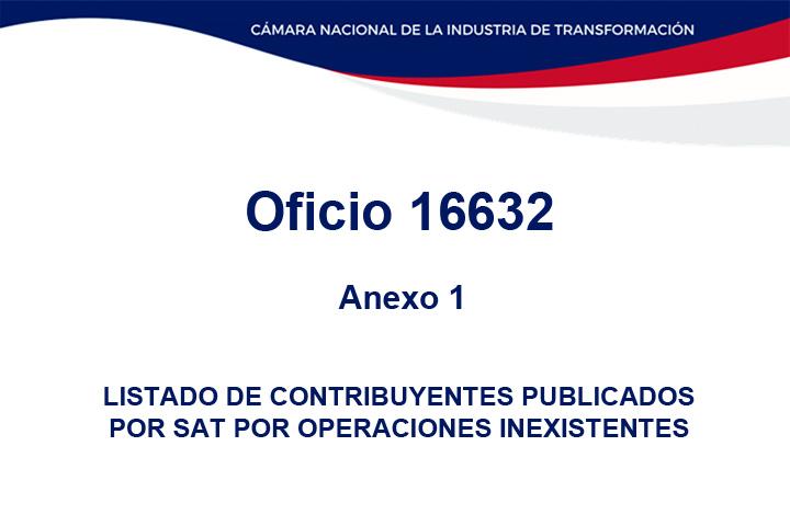 Contribuyentes con operaciones Inexistentes (listado)